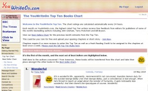 The youwriteon.com top ten shows Wonderful at number 1.